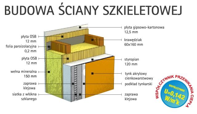 sciana_www