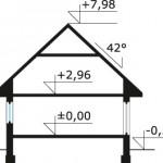 Balbinka - 115,31 m2- MTM STYL